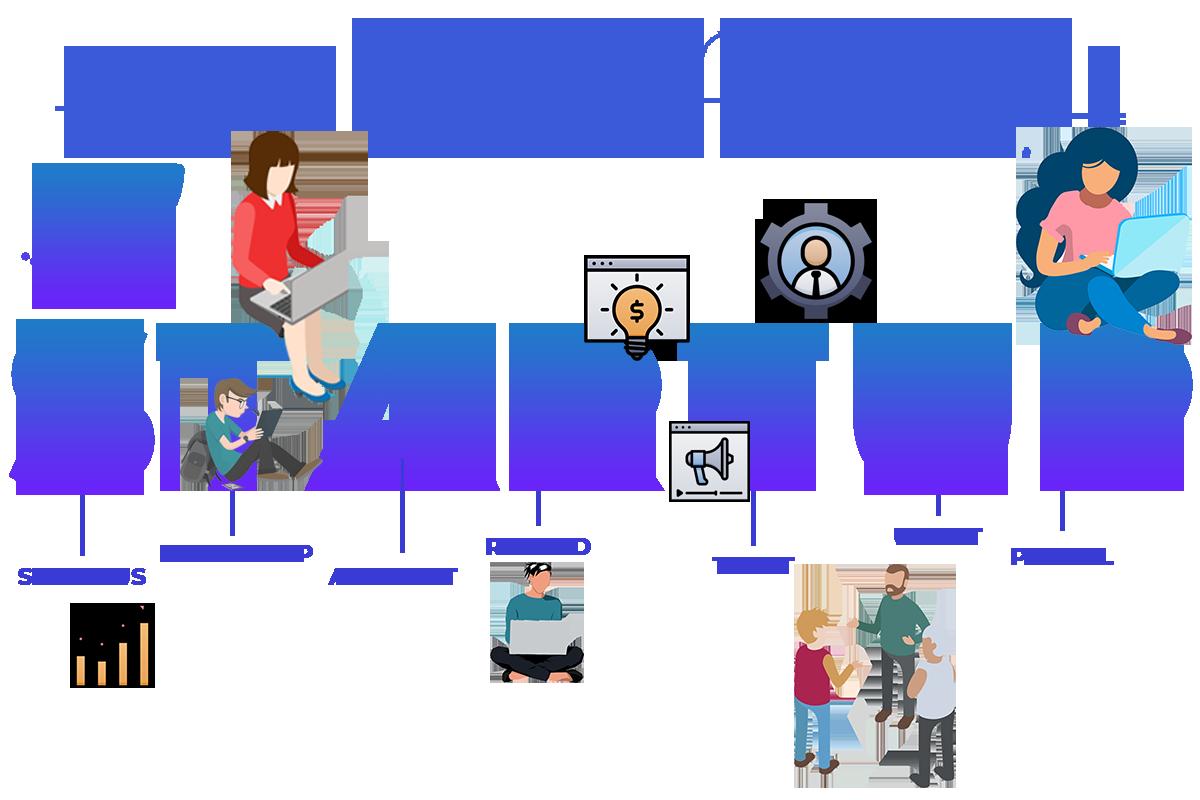 Startup bundle by Zapone